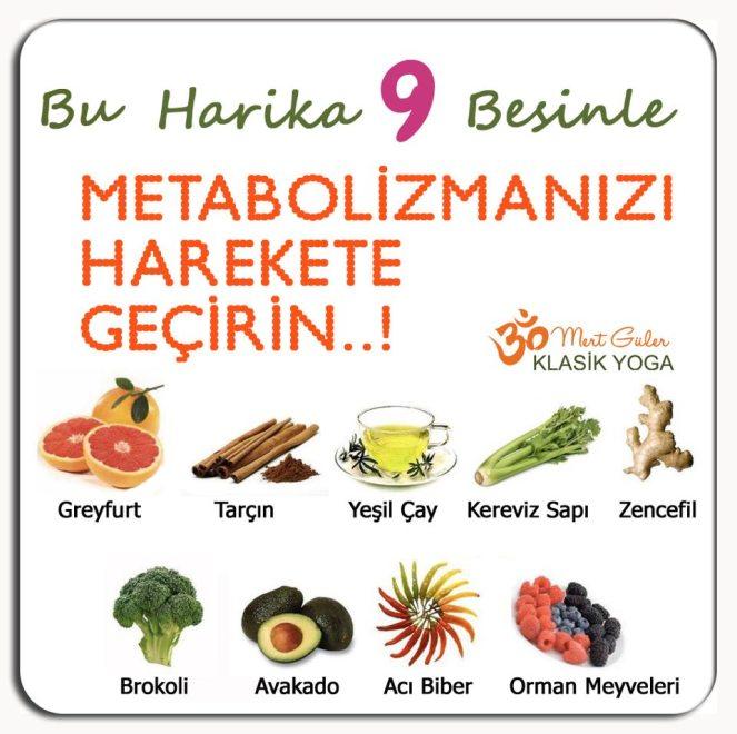 Metabolizmanızı Harekete Geçirin...
