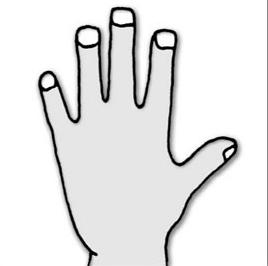 kare biçminde eller
