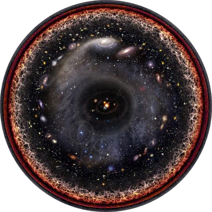 gozlemlenebilir-evren-logaritmik-illustrasyon-1200-1024x1024